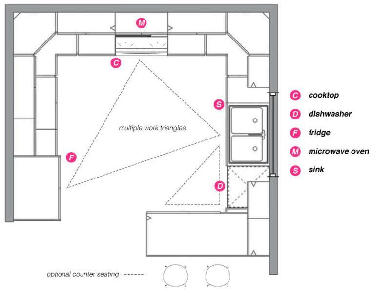 idée-aménagement-cuisine-5