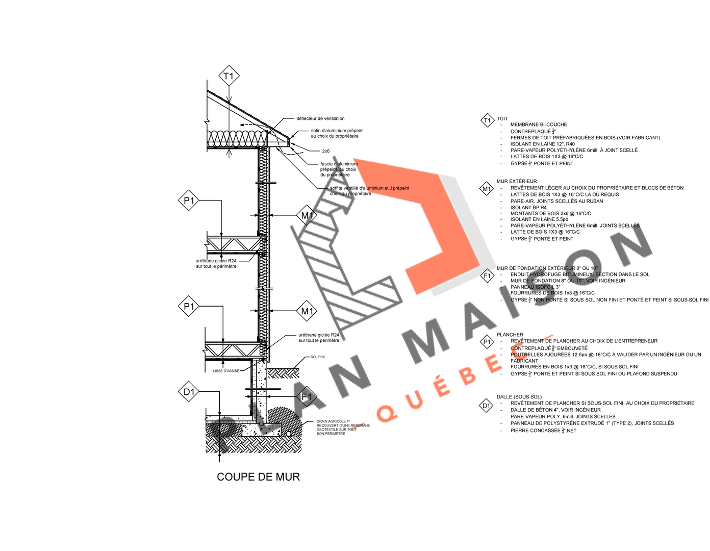 plan amenagement interieur maison 7