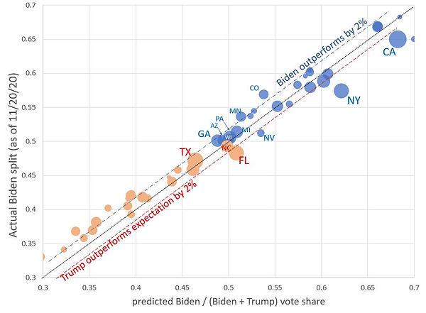 2020-vs-prediction.JPG