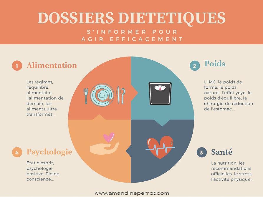 Dossiers dietetiques.JPG