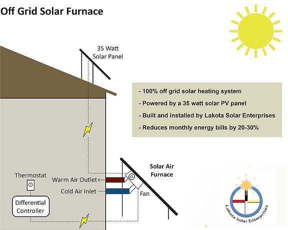 Solar Furnace Diagram.jpg