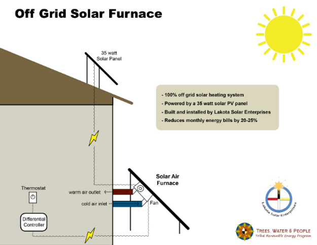 offgrid-solar-heater.png