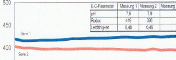 hi-energy-water-graph-1200x410.jpg