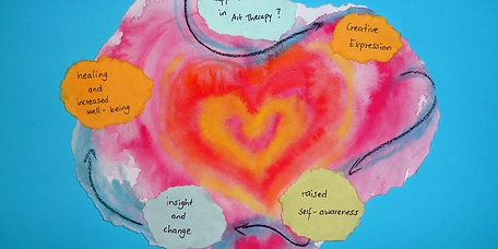 Art Therapy Art Psychotherapy Expressive Arts