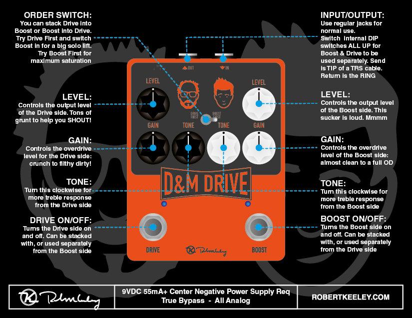 D&M Drive Pedal Instructions