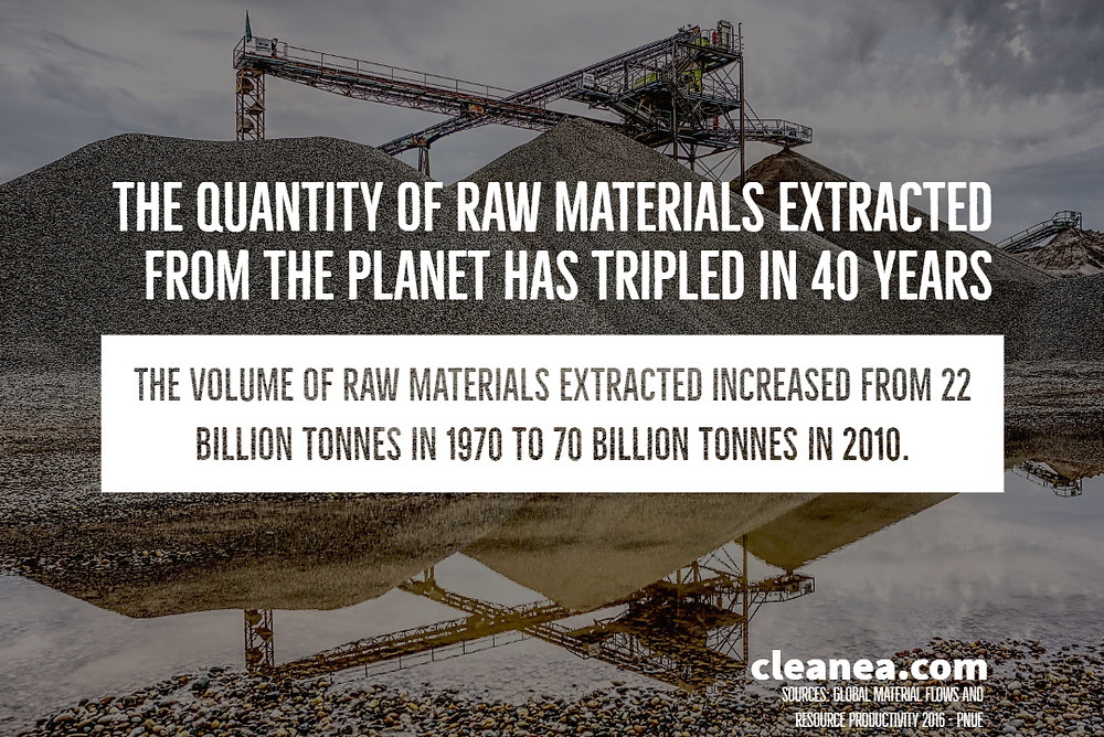 Infography. Mine and extraction of raw materials. The quantity of raw materials extracted from the planet has tripled in 40 years.