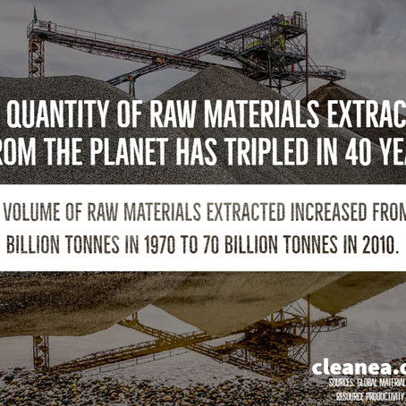 Infography: The quantity of raw materials extracted has tripled in 40 years