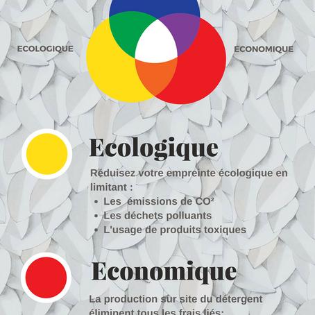 Infographie: Les 3 piliers de la RSE