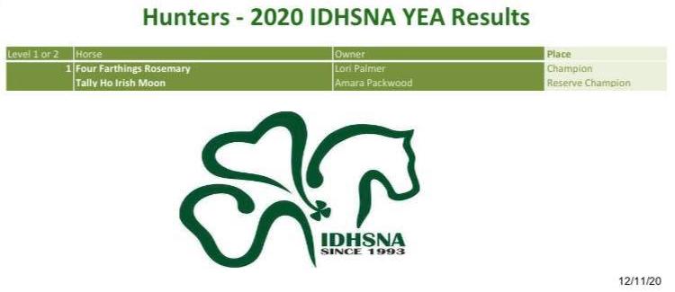 idhsna award