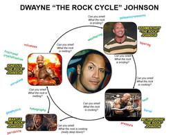 rockcycle.jpg