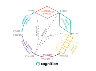 Innovation Consultancy