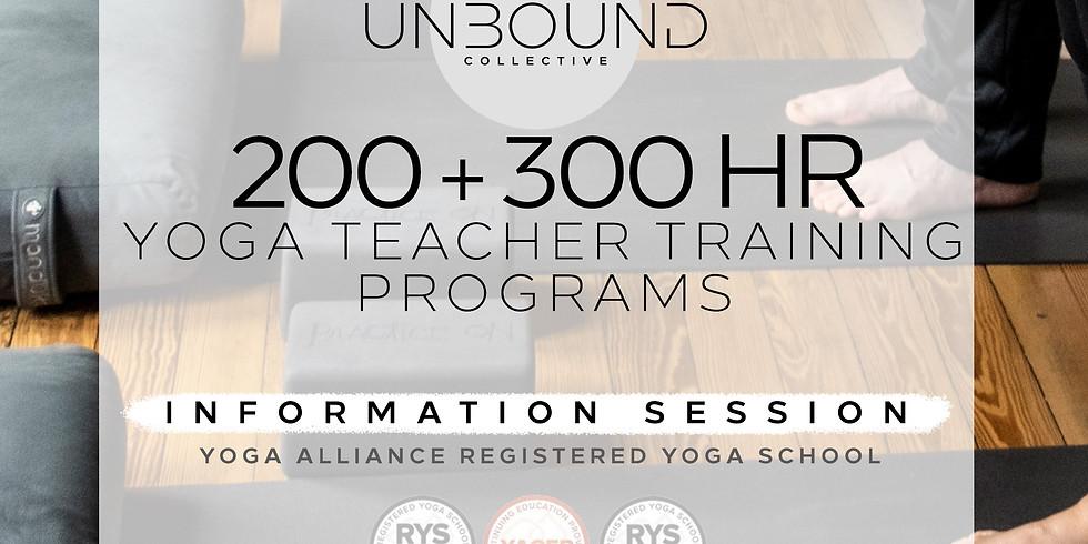 Yoga Training Information Session