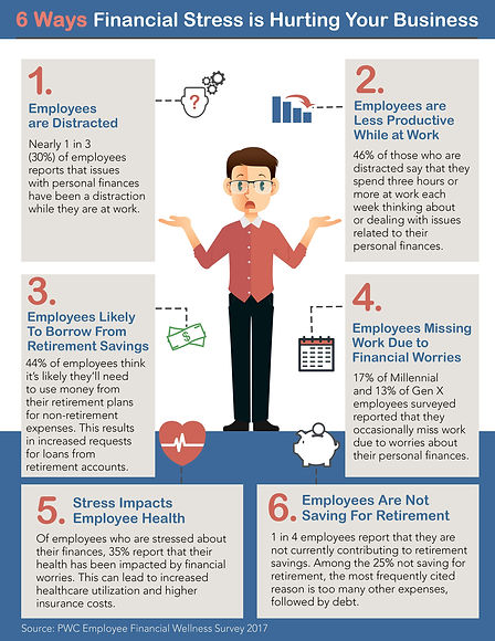 CLC_Financial-Stress-Infographic.jpg