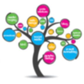 Kerning advertising and marketing