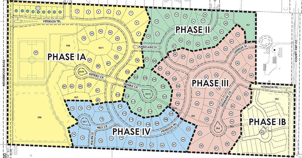 Development phasing plan