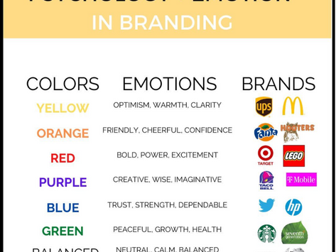 Emotions Matter When Building a HIGH-CONVERTING Brand