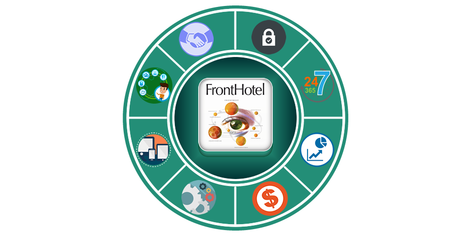 FrontHotel