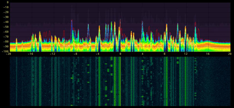 GNU Radio Waterfall Display