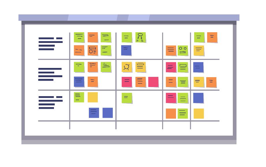 Diagrama d'afinitat o mètode de KJ - Fundació per a la Creativació