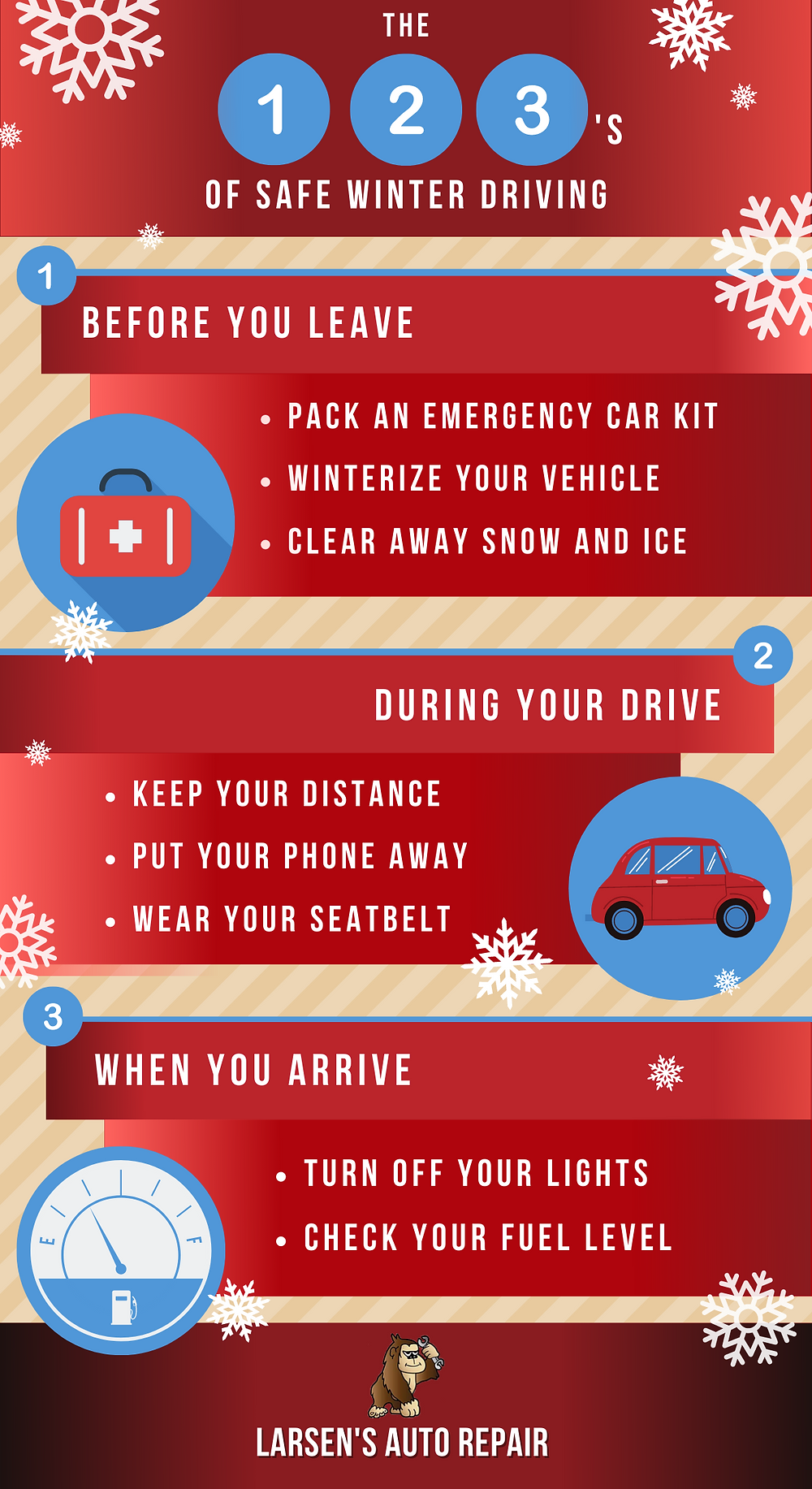 infographic on winter driving safety