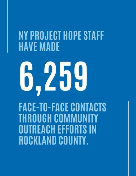 NY Project Hope @ MHA
