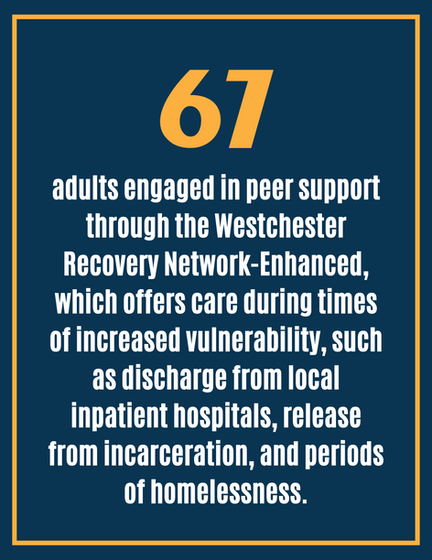 Westchester Recovery Network - Enhanced
