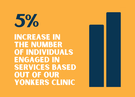 Clinic Services - Yonkers