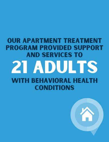 Apartment Treatment Program