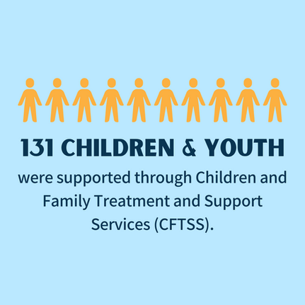 Children and Family Treatment and Support Services (CFTSS)