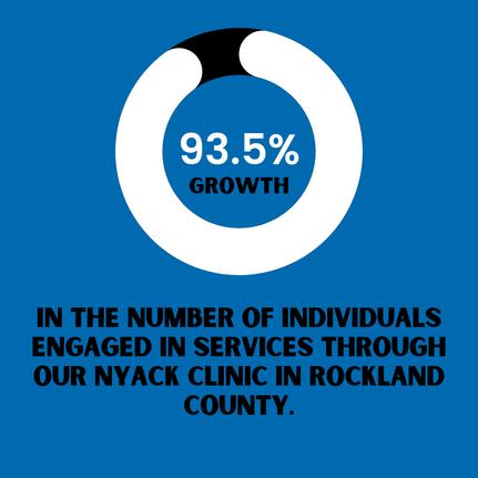 Nyack Clinic - Rockland County