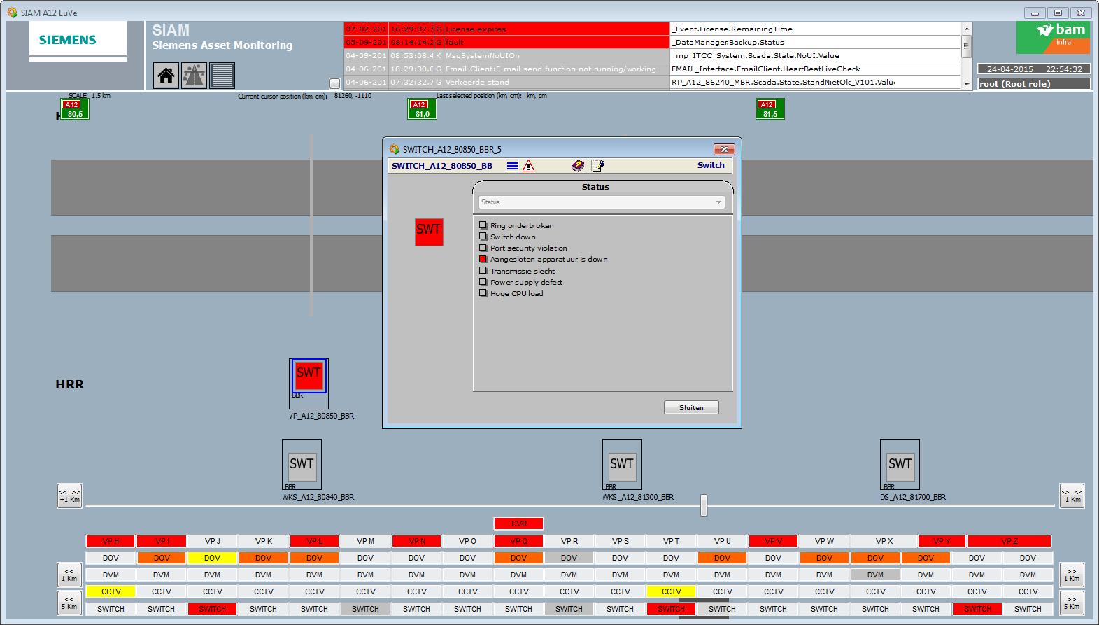 Asset Monitoring - Netwerk