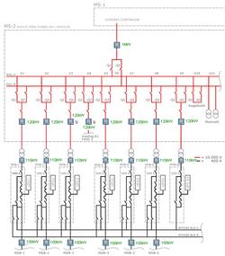 EMS Powerdistribution