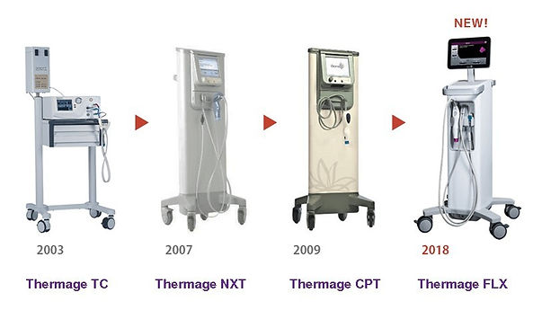 Thermage machines