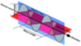 Electromagnetic Wave_WEB USE_1.jpg