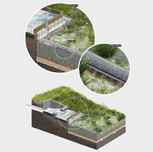 bioretention system