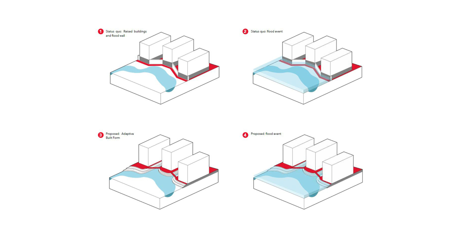 fluvial-approach-diagrams.jpg