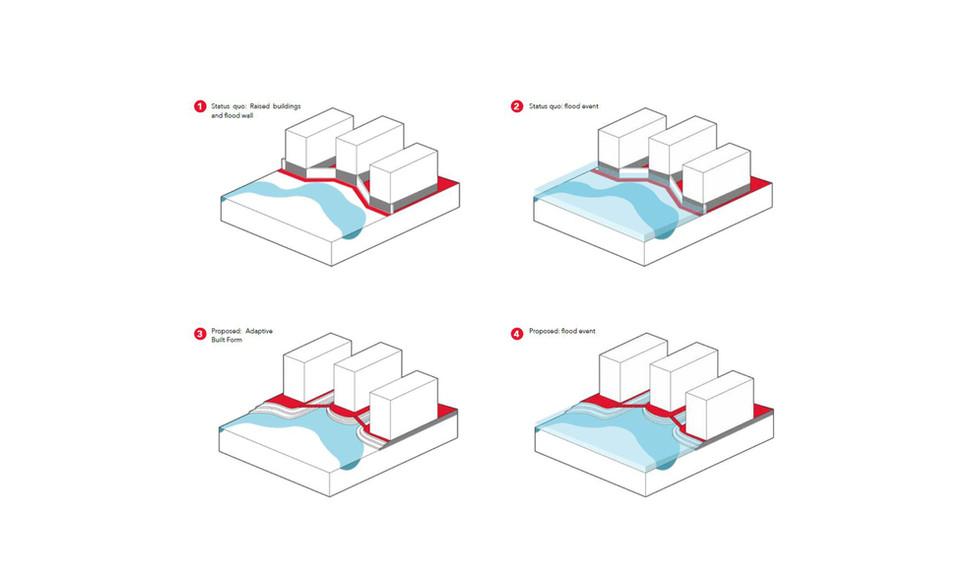 fluvial-approach-diagrams.jpg