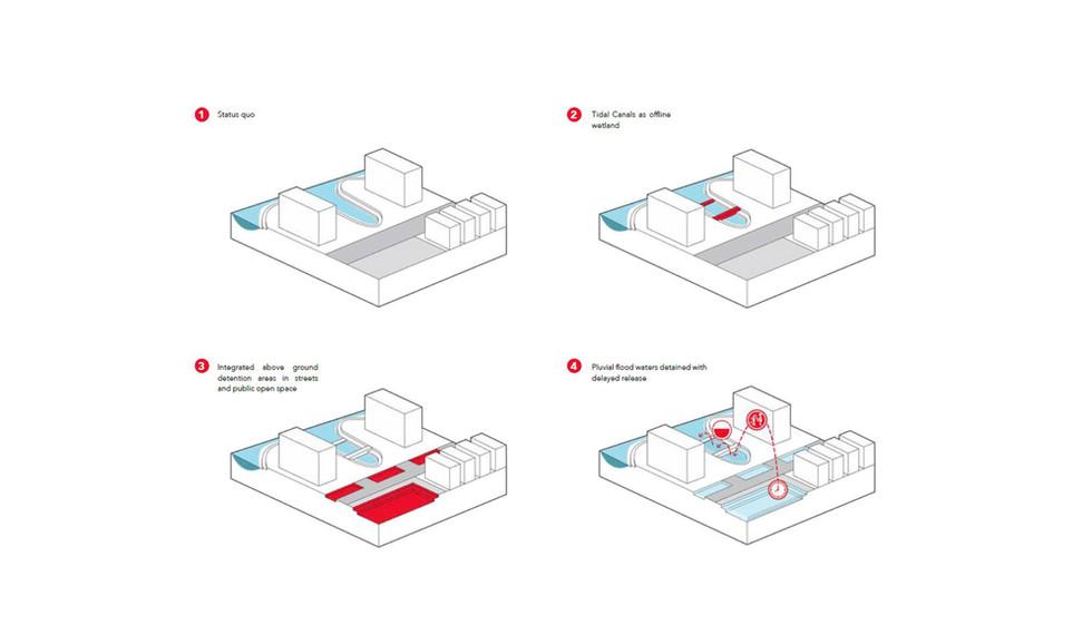 pluvial-approach-diagrams.jpg