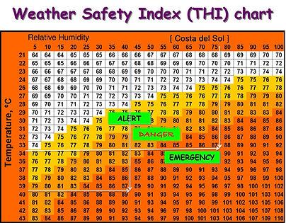 humiditygraph-cds.jpg