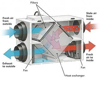 air-3.jpeg