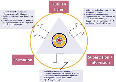 Logo outil 2.jpg