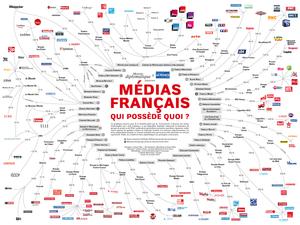 Le Monde diplomatique & Acrimed
