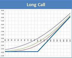 long Call vi.jpg