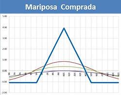 Mariposa Comprada.jpg