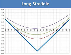 Long Straddle vi.jpg