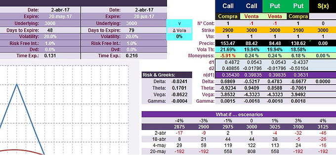 Options Calculator