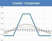 Condor Comprado vi.jpg