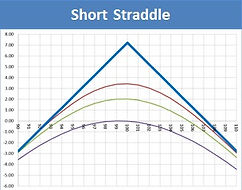 Short Straddle vi.jpg