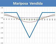 Mariposa Vendida vi.jpg