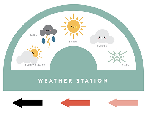 Classroom Weather Station
